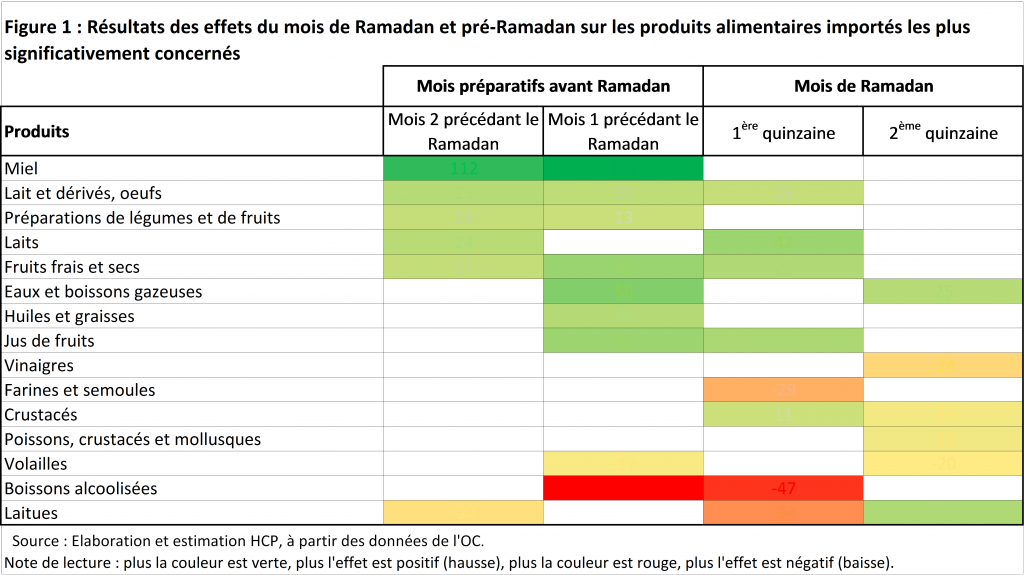 HCP Ramadan