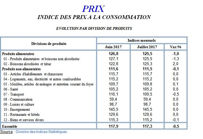 IPC 07-17