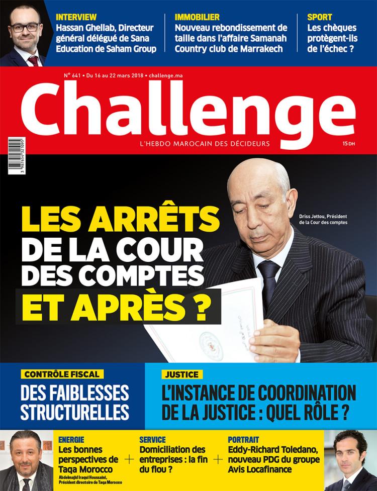 challenge-641