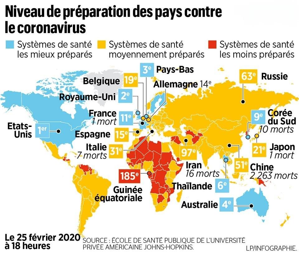 Le Maroc risque-t-il d'importer le Coronavirus? | Challenge.ma